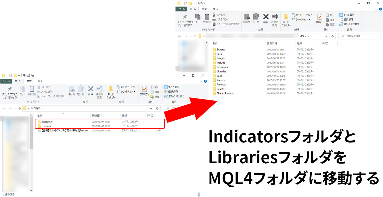 解凍しておいた商品ファイルにある「Indicators」「Libraries」ファイルを「MQL4」フォルダに移動させます。