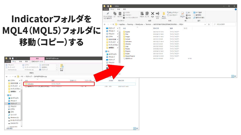 解凍した商品ファイルにある「Indicators」フォルダを「MQL4」フォルダに移動させる
